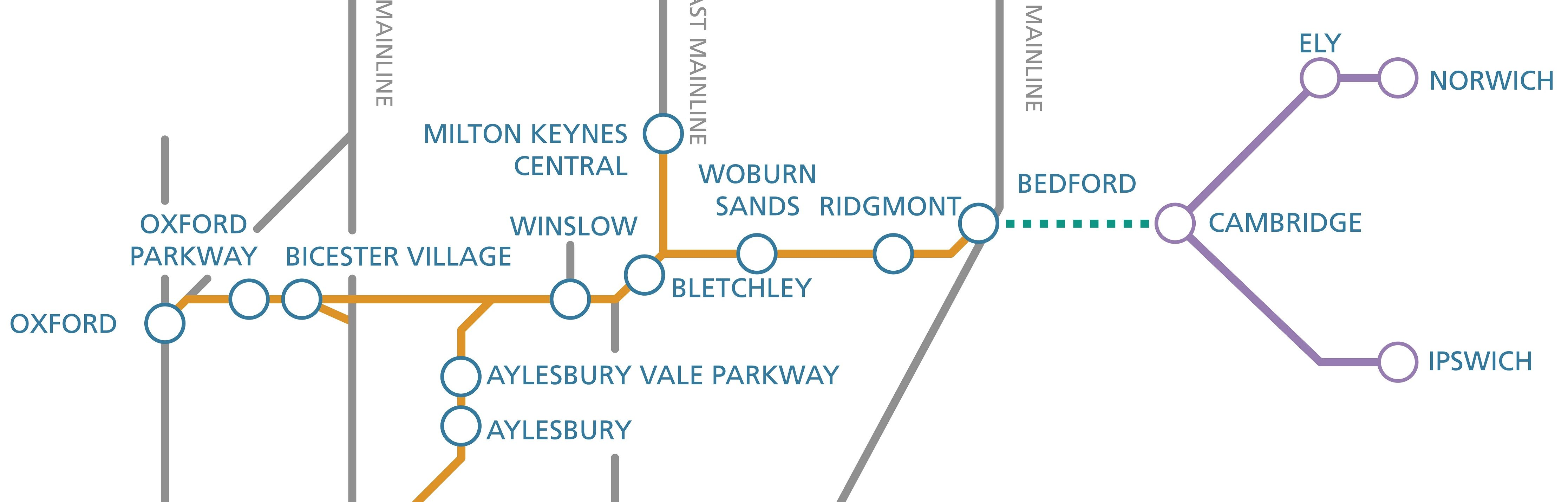 Scheme: Latest information from the East West Railway Company